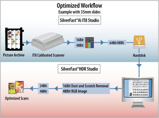 workflow_en