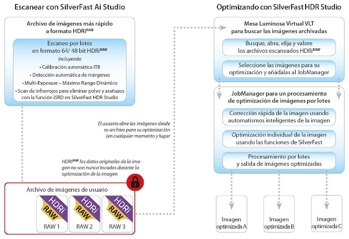 raw_data_workflow_es